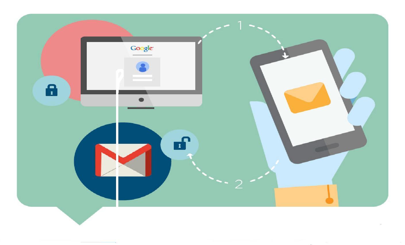 Hướng dẫn cách đăng nhập gmail bằng điện thoại
