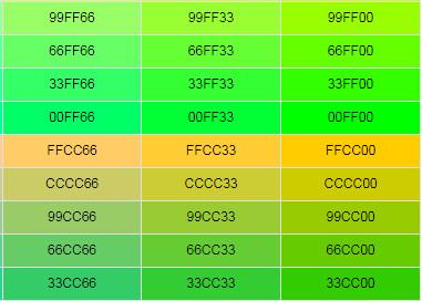 Tập hợp các code mã màu css của Ngô Cao Tông